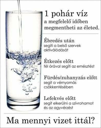 egy pohár vizet magas vérnyomás esetén)
