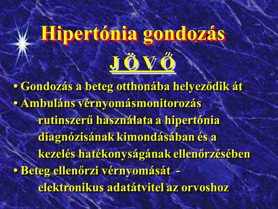 a hipertónia kezelésének perspektívái)