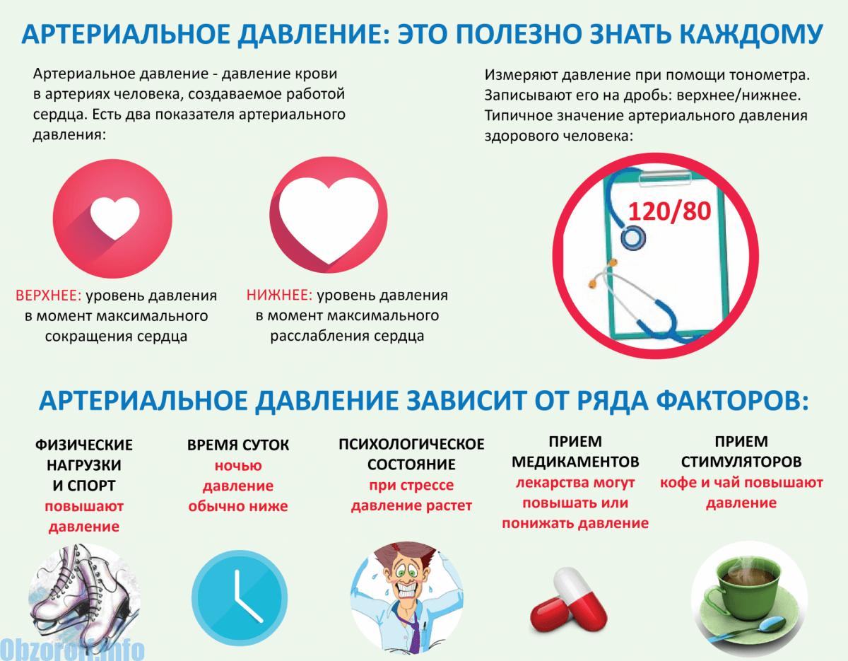 magas vérnyomás clearance fogyatékosság)