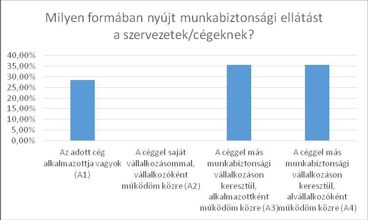 Magas az Ön koleszterinszintje?   Krka Magyarország
