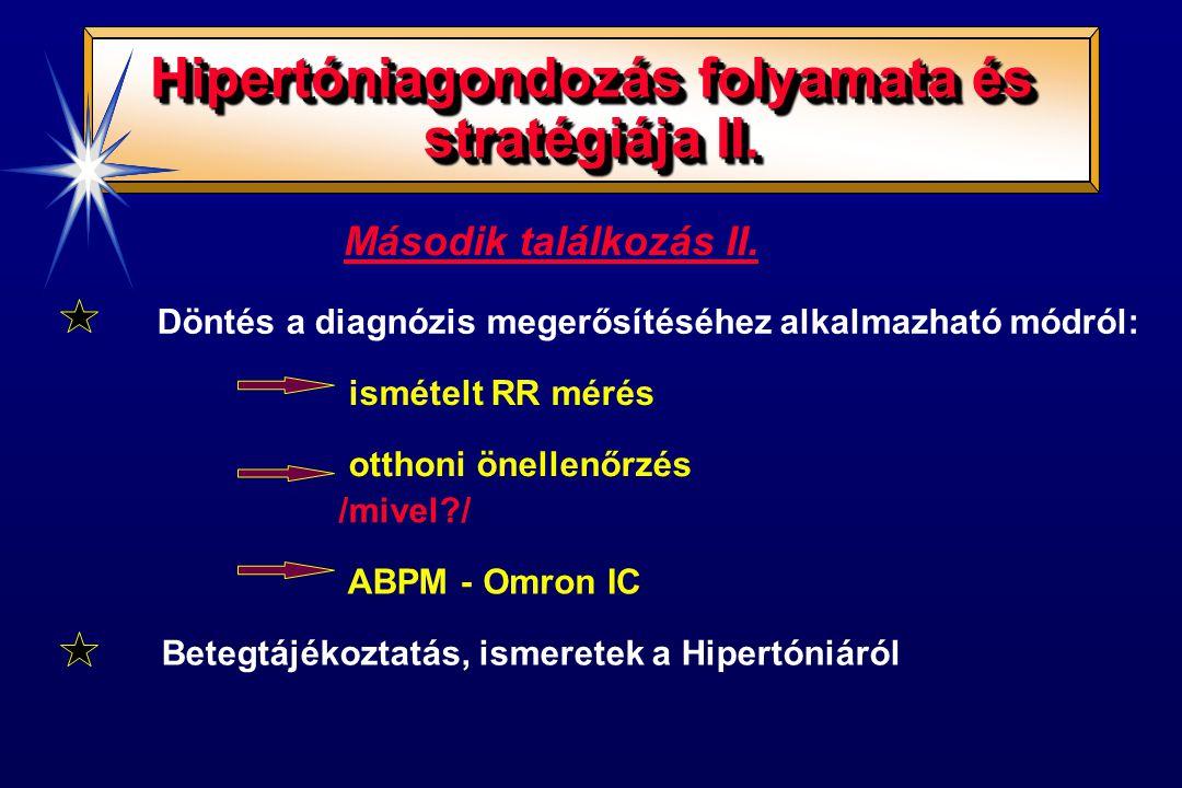 a hipertóniáról