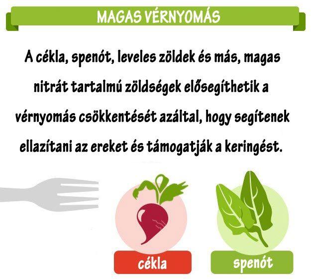 magas vérnyomás és ezoterika)