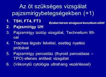 kék jód a magas vérnyomás kezelésére)