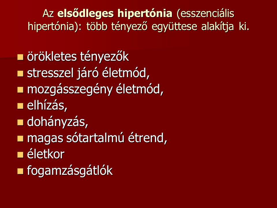 örökletes hipertónia kezelése)