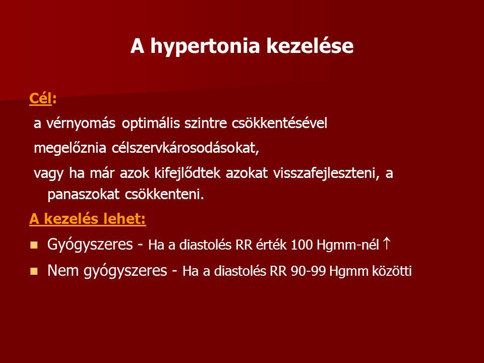 a magas vérnyomás és a kezelés osztályozása hipertónia remisszió