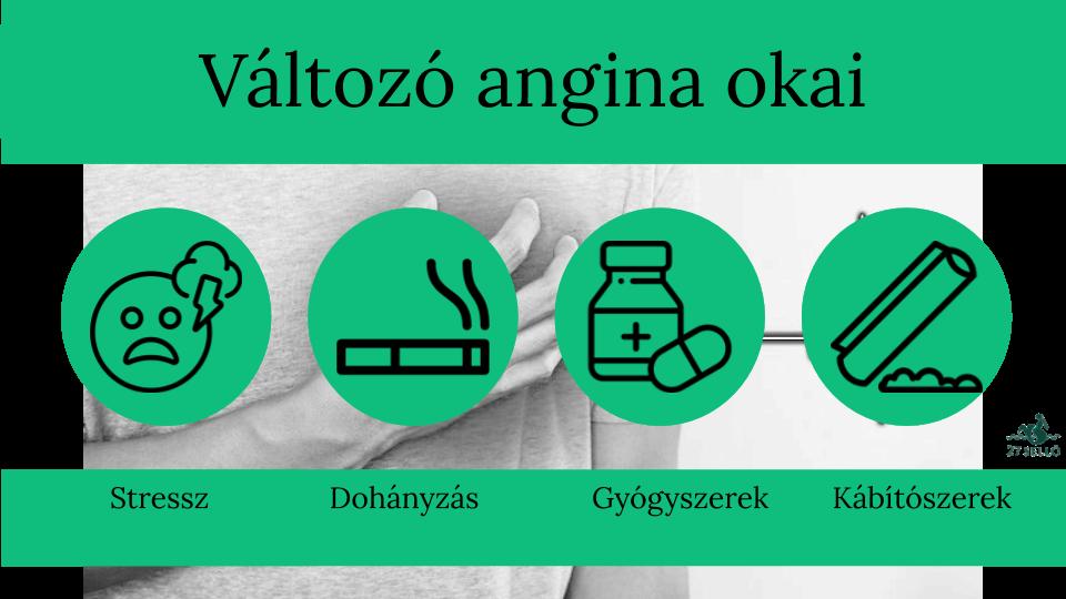 a magas vérnyomás diagnosztizálása felülvizsgálatok)