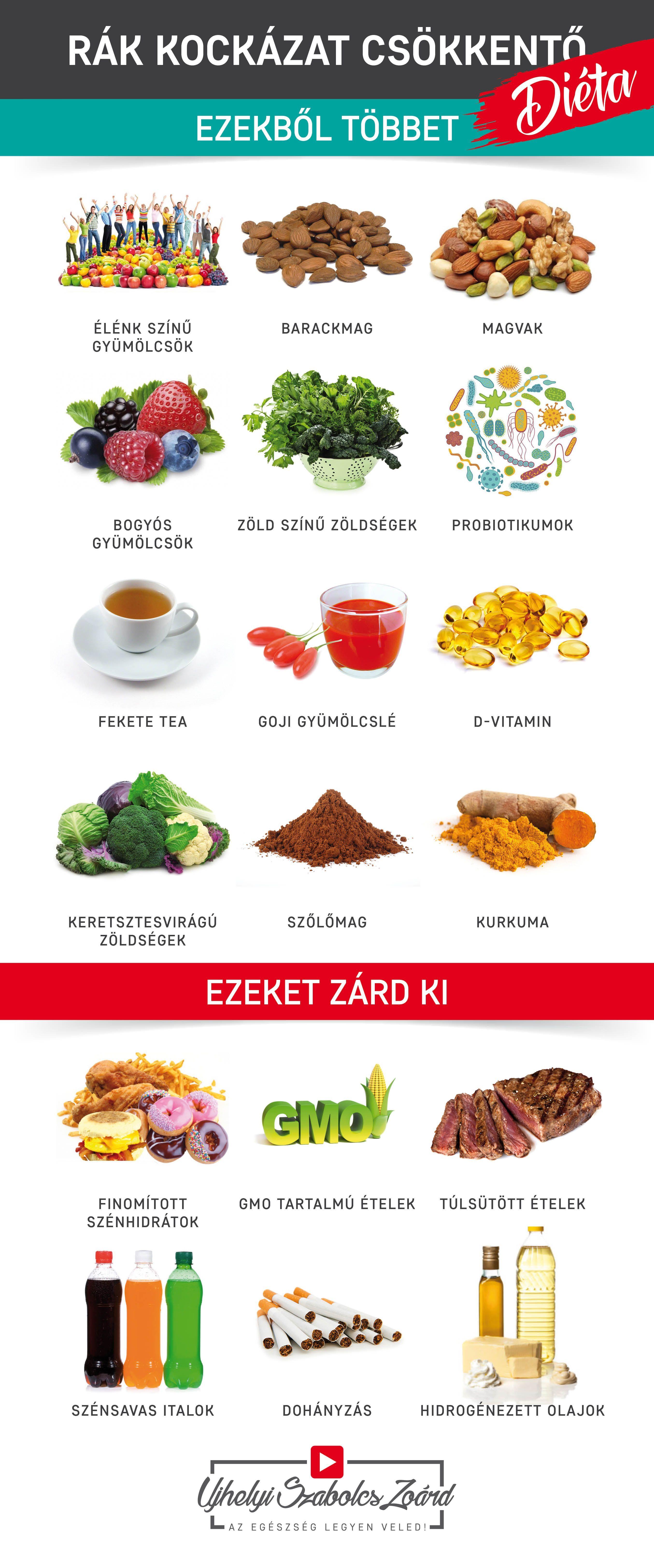 diéta a magas vérnyomás megelőzésére)