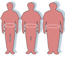 az elhízás hipertóniájának következményei milyen alapon diagnosztizálják a magas vérnyomást