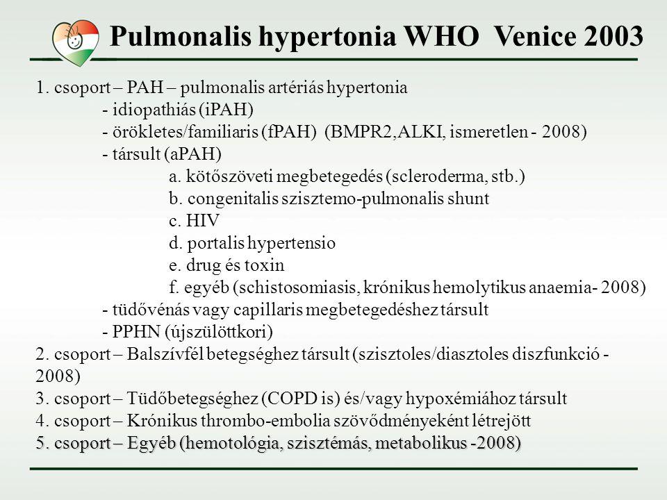 pulmonalis hipertónia ajánlások)