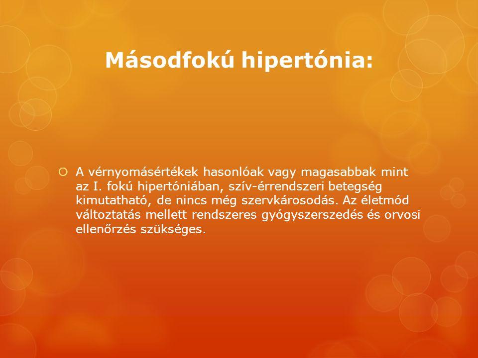másodfokú hipertónia kockázata)