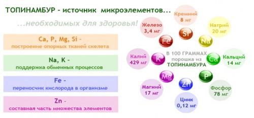 milyen klíma alkalmas a magas vérnyomás kezelésére)