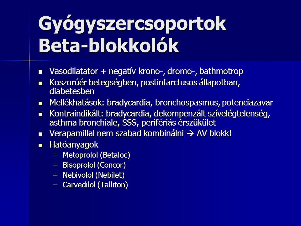 magas vérnyomás bronchospasmus)