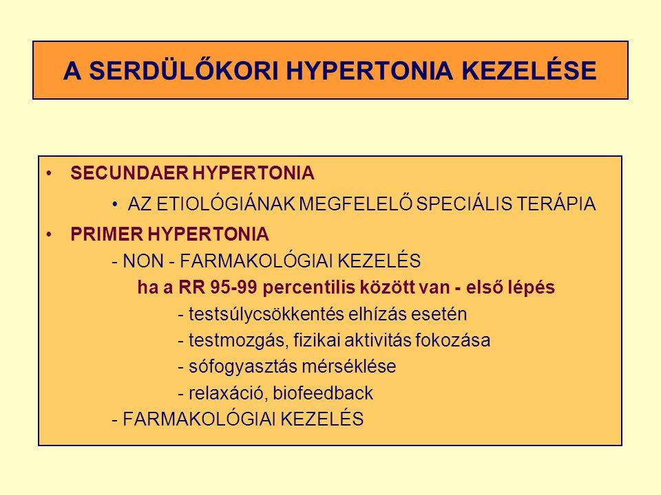 látens hipertónia kezelése)