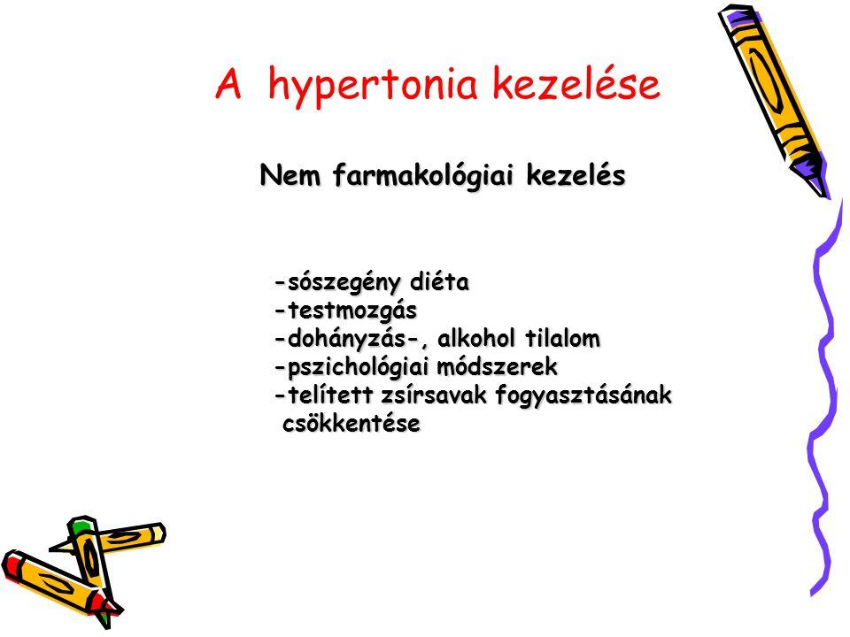 hipertónia tilalma