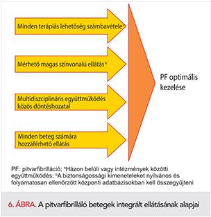 hipertóniás intézmények alacsony pulzus és alacsony vérnyomás magas vérnyomás esetén