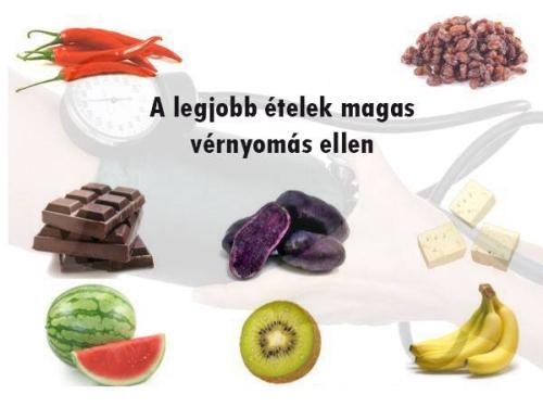 diétás ételek magas vérnyomás ellen)