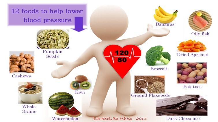 diéta 2 fokú magas vérnyomás esetén)