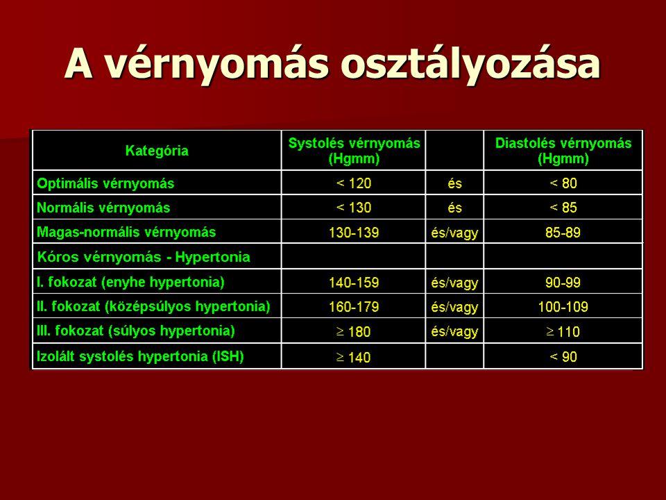 magas vérnyomás 130 100 1 fokú magas vérnyomás kezelésére