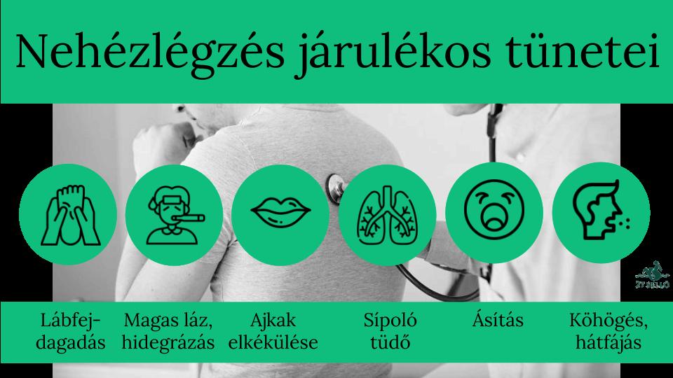 magas vérnyomás esetén nehéz lélegezni)