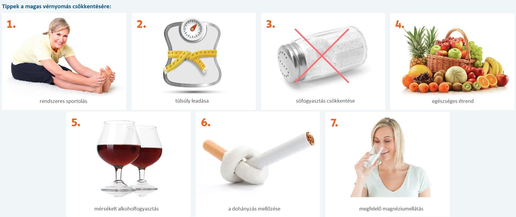Magnézium magas vérnyomás ellen: sokat segíthet, de a túl sok ártalmas is lehet - Egészség | Femina