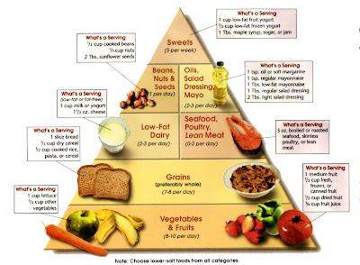 diéta a szív magas vérnyomásához Taijiquan magas vérnyomás ellen
