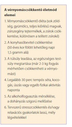 magas vérnyomásról szóló közlemény)