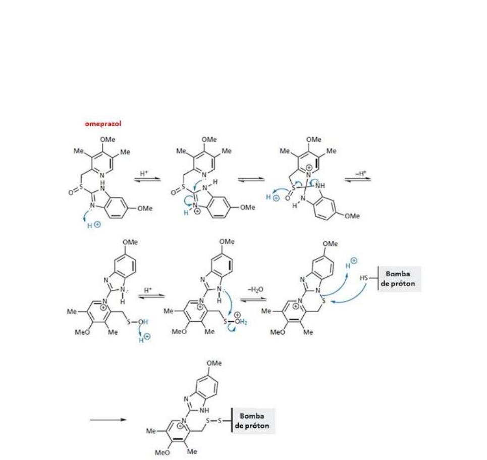 hipertóniában az imidazolin receptorok antagonistái)