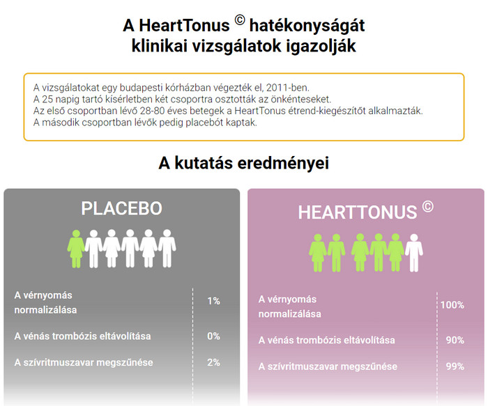 új generációs magas vérnyomású gyógyszer mellékhatások nélkül)