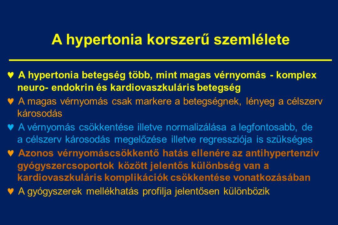 gyógyszerek a magas vérnyomás komplex kezelésére)