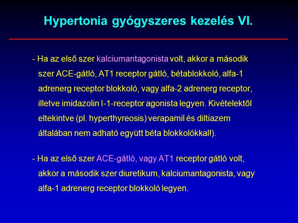 hypertonia hyperthyreosis kezeléssel