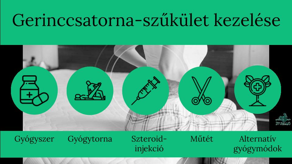 magas vérnyomással kezelünk stádiumú magas vérnyomás a fogyatékossággal élő csoport számára