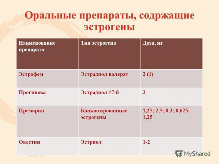ösztrogénfelesleg magas vérnyomásban)