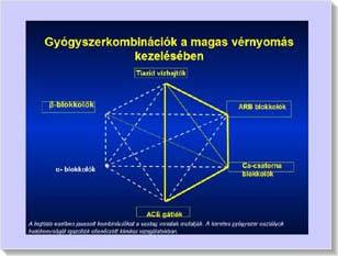 magas vérnyomás és testhő)