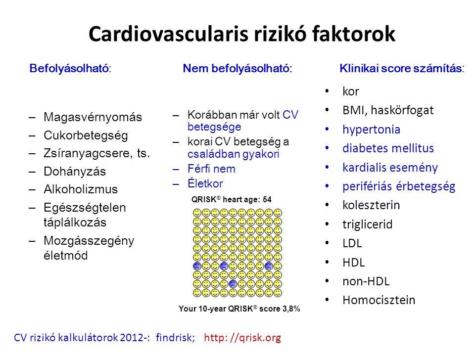osztályok a magas vérnyomás kardiovaszkuláris berendezéseiről