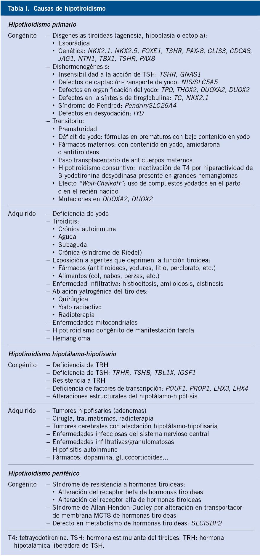hipertónia hypothyreosis)