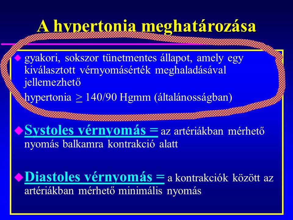 a 140 és 90 közötti nyomás hipertónia