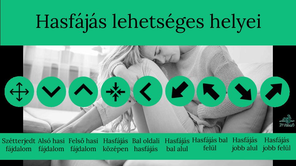 Vakbélgyulladás, féregnyúlvány gyulladása - Budai Egészségközpont