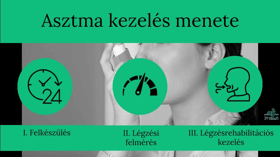 a magas vérnyomás alternatív kezelési módjai)