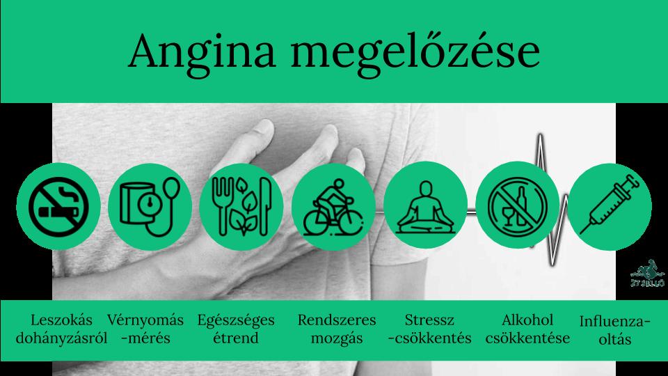 gyógyszer magas vérnyomás angina pectoris