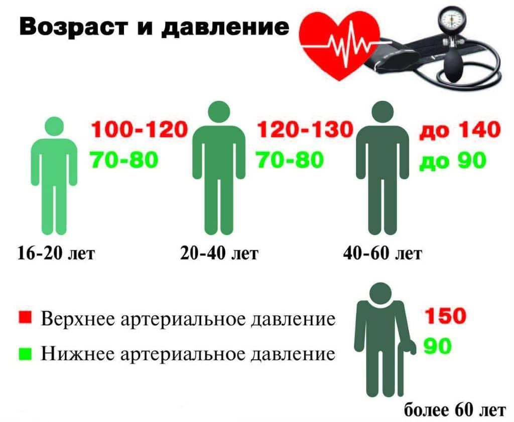 a férjemnek magas vérnyomása van mit tegyen)