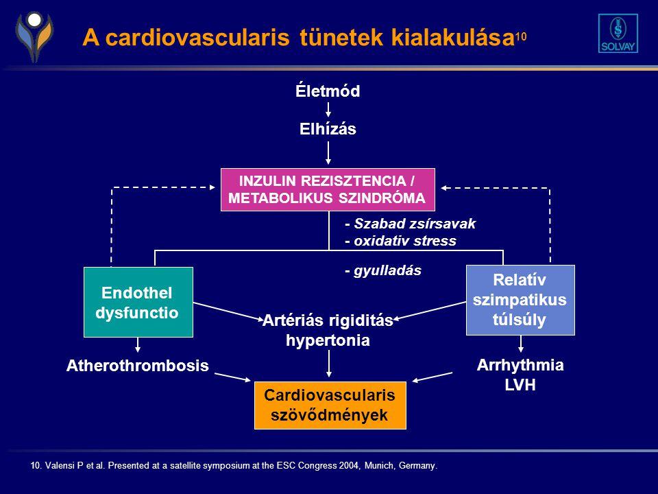 potencianövelő magas vérnyomás esetén