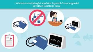 mi a teendő ha magas vérnyomás-roham lép fel