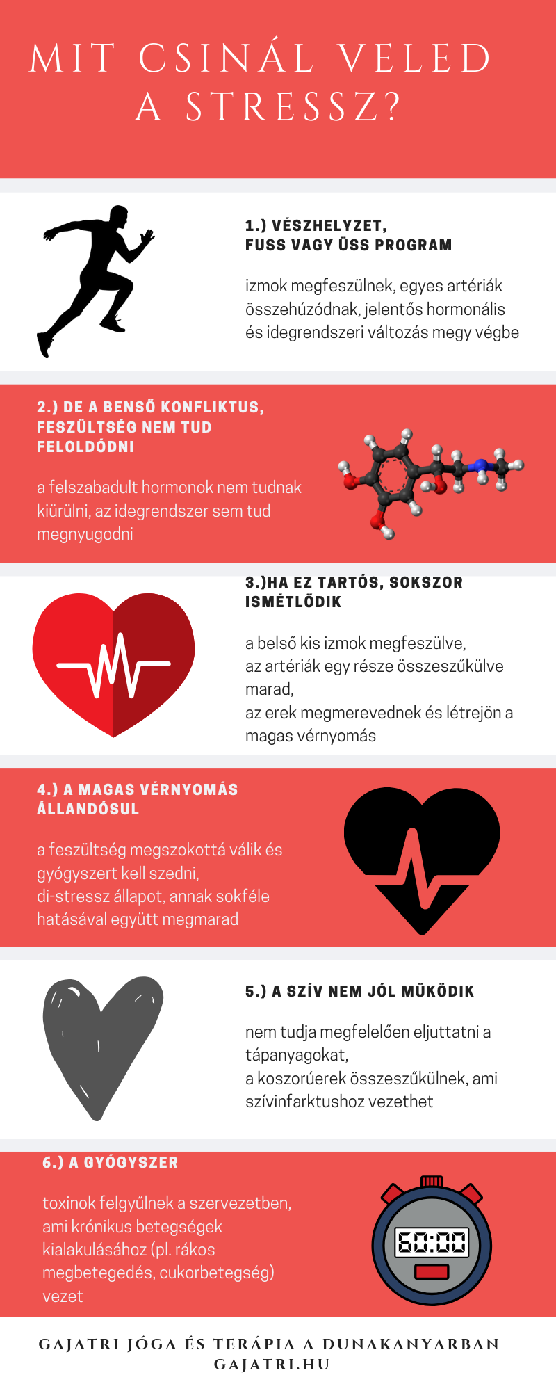 hogyan lehet gyógyítani a magas vérnyomás gyógyszerét