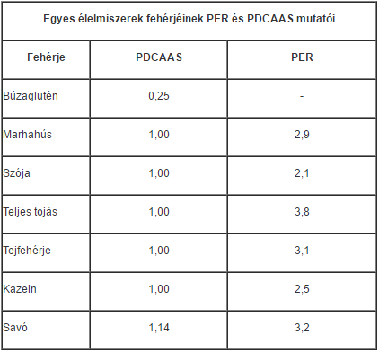 biológia 8 fokozatú magas vérnyomás az 1 fokos magas vérnyomás fiataloknál